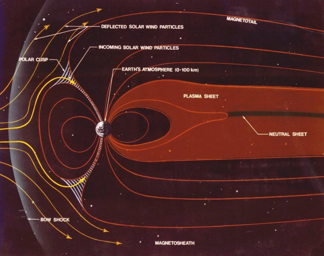 Magnetosphere_schematic