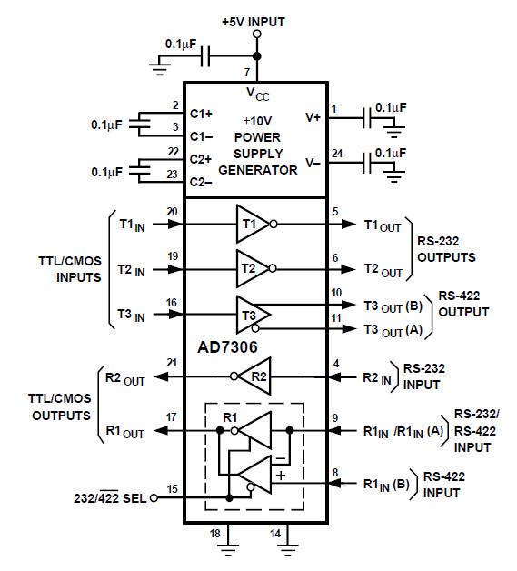 AD7306 功能圖(圖片來自官網)