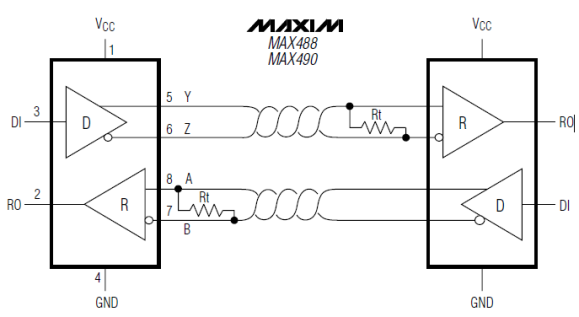 MAX490 功能圖