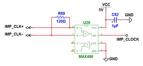IMP_CLOCK 為 TTL 訊號,IMP_CLK+ 與 IMP_CLK- 為 RS422 訊號。需加上匹配電阻。