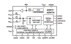 block_diagram_ad977
