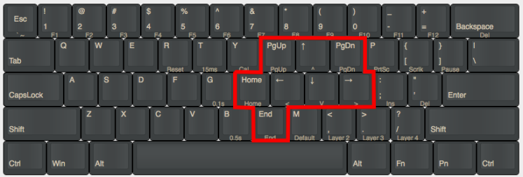 自定義方向鍵。(photo by keyboard-layout-editor.com)