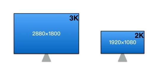 screen_vs_perform.001.jpeg