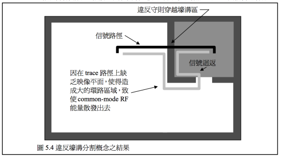 pcb-grounding1.png