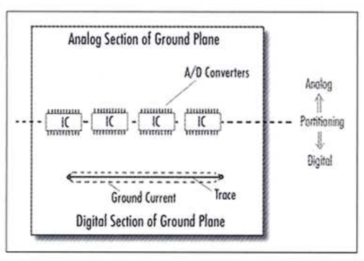 pcb-grounding2.png